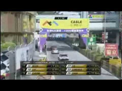 Full Race Road Sport Challenge – 2013 Macau GP Suncity Group Macau Road Sport Challenge